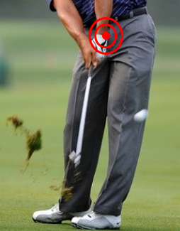 Wrist Pain - Fitter Golfers